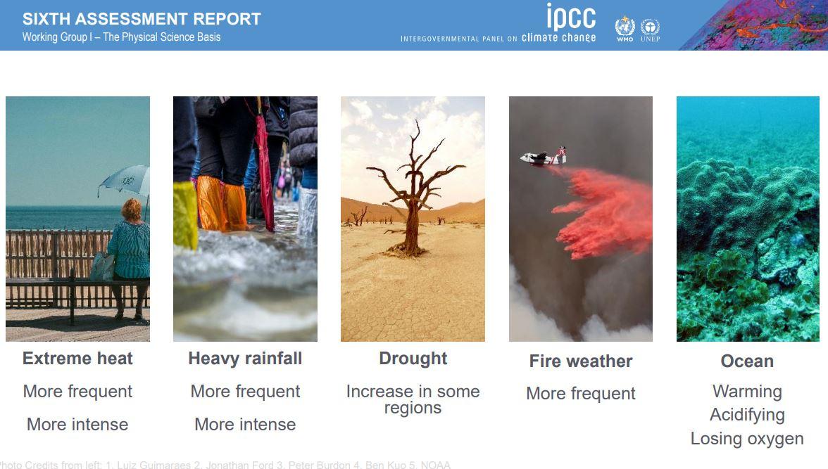 October/November 2021 Webinars on Climate Change